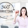 Businesswoman drawing a 360 degrees Marketing concept on the virtual screen. Office background. — Stock Photo