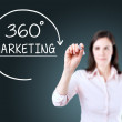 Businesswoman drawing a 360 degrees Marketing concept on the virtual screen. Blue background. — Stock Photo