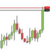 Diagramy — Stock vektor