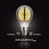 Light Bulb Brain Design Template — Stock Vector