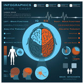 Brain Infographic Infocharts Health And Medical — Stock Vector