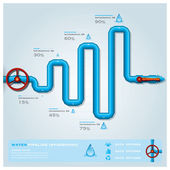 Water Pipeline Business Infographic — Stock Vector