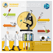 Science And Experimentation Infographic — Stock Vector