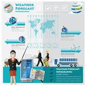 天気予報インフォ グラフィック — ストックベクタ