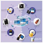 Memory Tools Flat Icon Infographic — Vector de stock