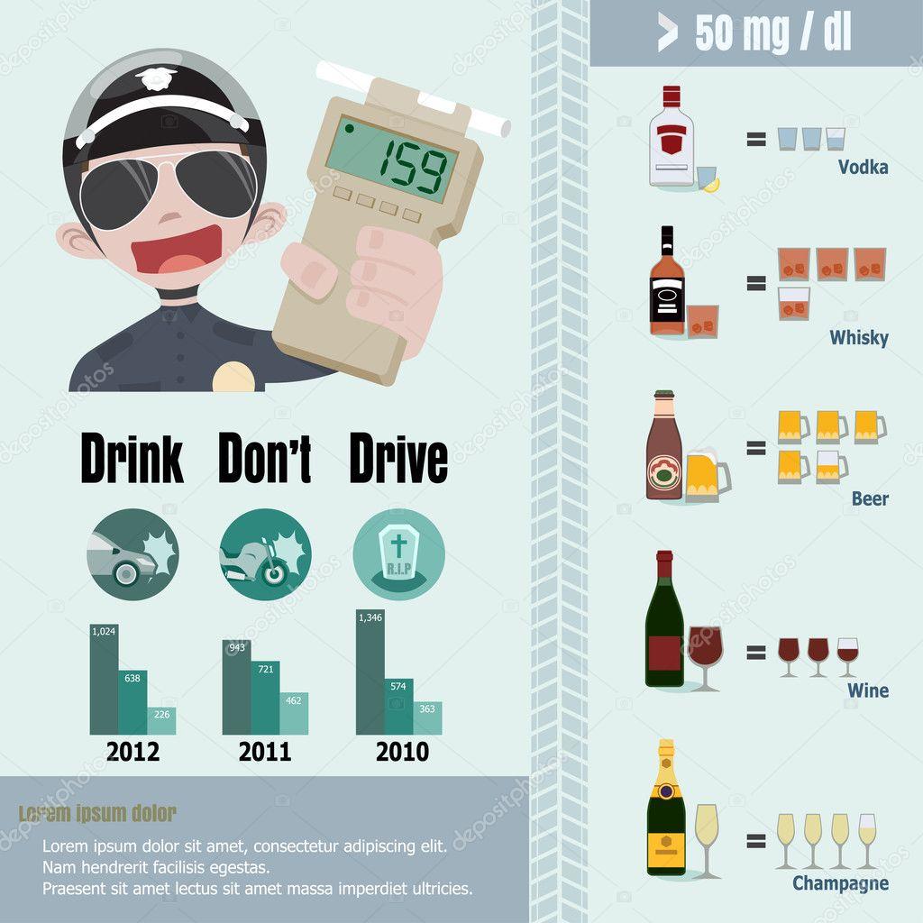 blut alkohol rechner infographik stockvektor kissbeetle 36825935. Black Bedroom Furniture Sets. Home Design Ideas