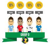 Brazil 2014 group D. — Stock Vector