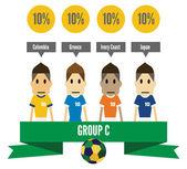 Brasilien 2014 grupp c. — Stockvektor
