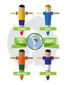 Brazilië 2014 groep c. — Stockvector