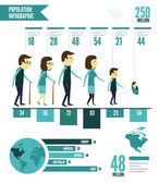 Population infographic. — Stock Vector