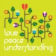 Peace, Love and Understanding — Stock Vector #39851997