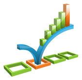 Gráfico — Vetorial Stock