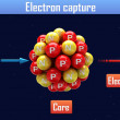 Electron capture — Stock Photo #37905317