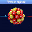 Electron capture — Stock Photo #37905325