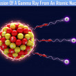 Stock Photo: Emission Of GammRay From Atomic Nucleus