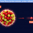 Stock Photo: Two-Proton Decay (proton emission, proton radioactivity)