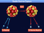 Double Electron Capture — Foto de Stock