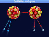 Double Electron Capture — Stockfoto