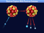 Electron Capture With Positron Emission — Stockfoto