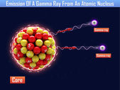 Emission Of A Gamma Ray From An Atomic Nucleus — Stock Photo