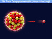 Two-Proton Decay (proton emission, proton radioactivity) — Stock Photo
