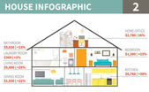 House infographic elements — Vetorial Stock