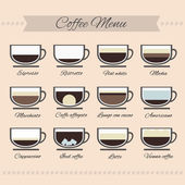 Perfect vector illustration of different types of coffee — Stock Vector