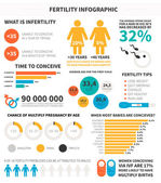 Рождаемость инфографики — Cтоковый вектор