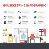Housekeeping Infographic — Stock Vector