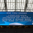 Stock Photo: Cowboys Stadium Scoreboard