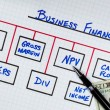 Business Finance Diagram — Stock Photo #38225441