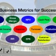 Stock Photo: Business Metrics Diagram