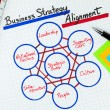 Stock Photo: Business Alignment Strategy Diagram
