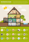 House  infographics — Stock Vector