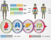 Siluety lidí a ukazatele s těly — Stock vektor