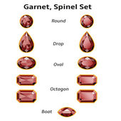 Garnet, Spinel Set With Text — Stockvector