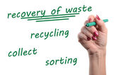 Concept of recovery of waste written with a green felt pen — Stock Photo