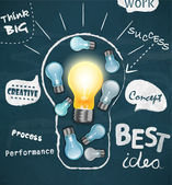 Idea concept with light bulbs on a blue background. Raster copy — Stockfoto