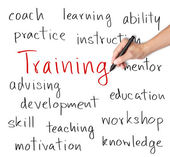 Business hand writing training concept — Stockfoto