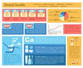 Dental health infographics — Stock Vector