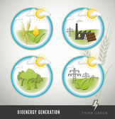 Bioenergy and power generation icons — Stok fotoğraf