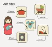 Mother's duties. — Stock Vector