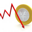 Yen Coin with Down Trend — Stock Photo #45235141