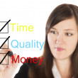 Stock Photo: Time, quality, money concept