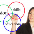 Stock Photo: Vision, education, skill