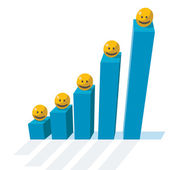 Business growth concept, 3d chart graph with yellow  smilies — Vetorial Stock