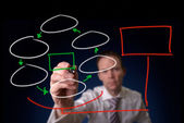 Business Strategy Flowchart — Stock Photo