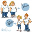 Man and Woman before and after weight loss program — Stock Vector #42911471