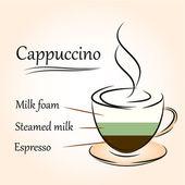 Coffee icon, cappuccino — Stock Photo