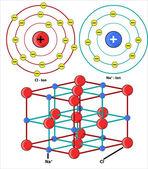 Molecule.eps — Stock Vector